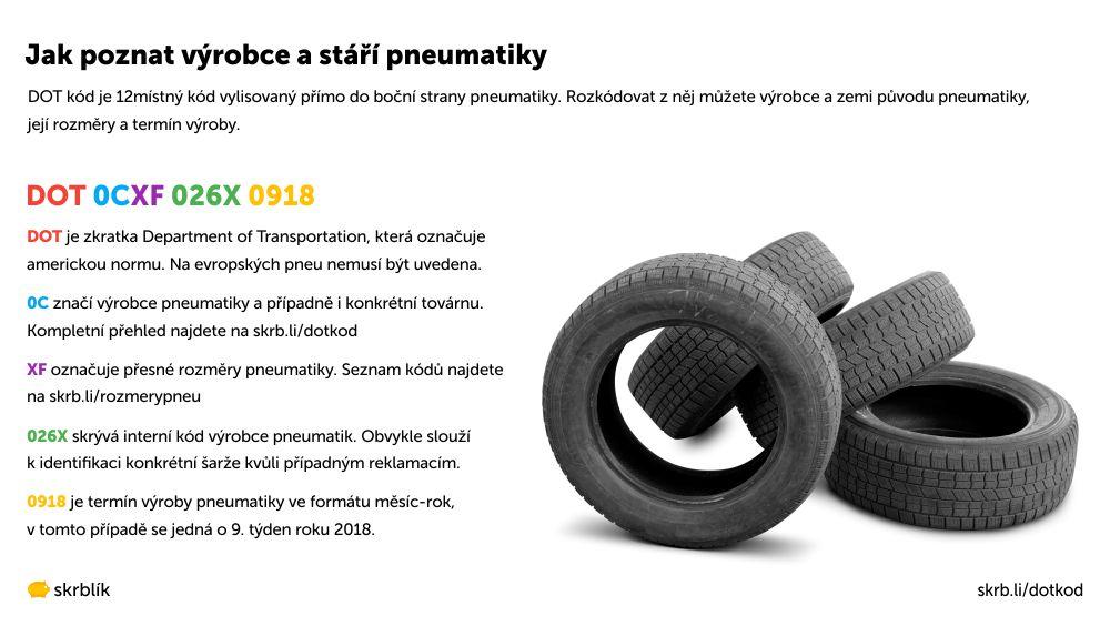 Jak poznat výrobce a stáří pneumatiky z DOT kódu