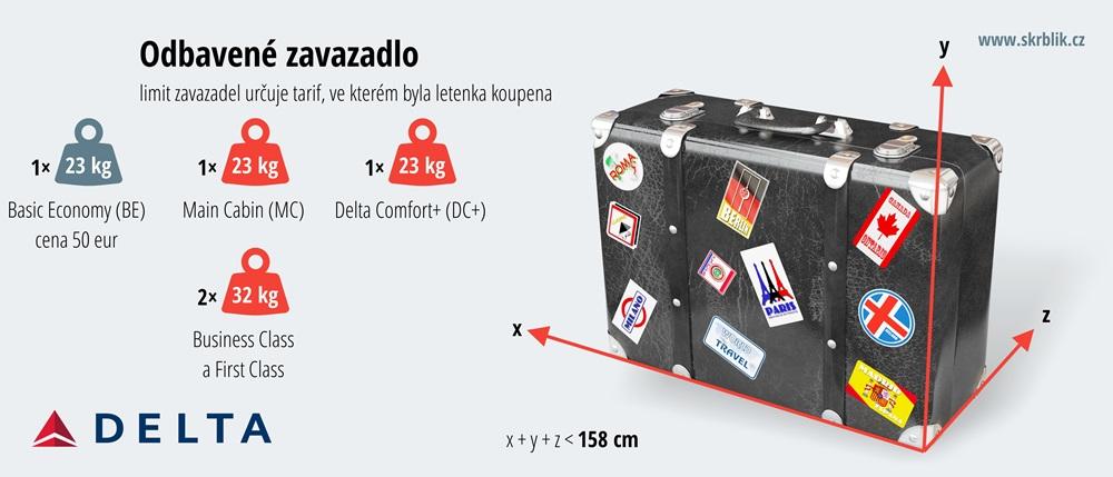 Odbavená (zapsaná) zavazadla u Delta Air Lines 2018