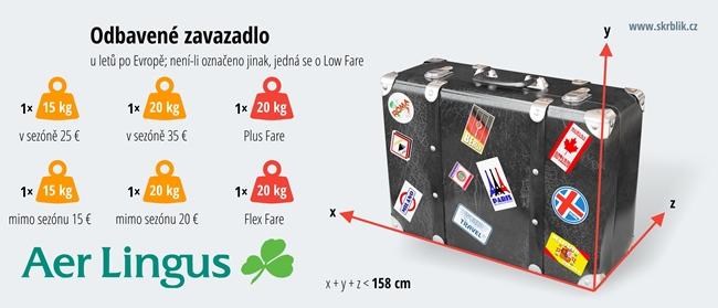 Odbavená (zapsaná) zavazadla u Aer Lingus 2018
