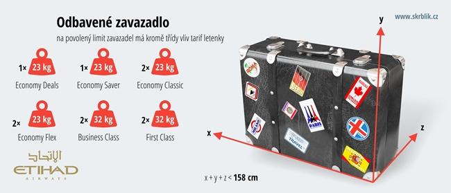Odbavená (zapsaná) zavazadla u Etihad Airways 2018