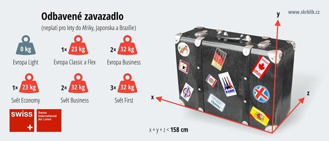 Odbavená (zapsaná) zavazadla u Swiss Air Lines 2018