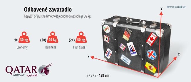 Odbavená (zapsaná) zavazadla u Qatar Airways 2018