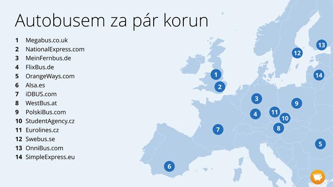 Levné jízdenky po Evropě