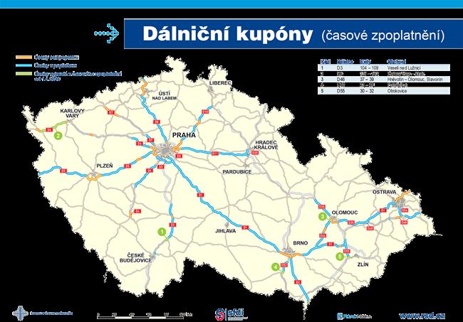 Dálniční kupóny - časové zpoplatnění v ČR 2019