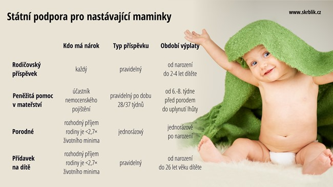 Státní podpora pro nastávající maminky