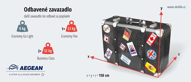 Odbavená (zapsaná) zavazadla u Aegean Airlines 2018