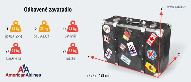 Odbavená (zapsaná) zavazadla u American Airlines 2019