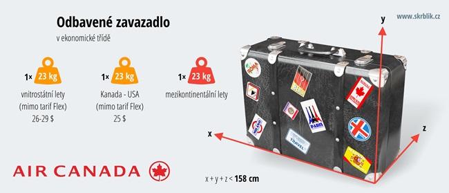 Odbavená (zapsaná) zavazadla u Air Canada 2020