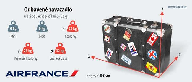 Odbavená (zapsaná) zavazadla u Air France 2018