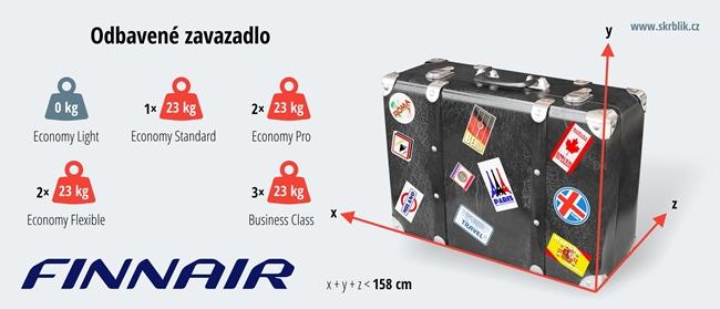 Odbavená (zapsaná) zavazadla u Finnair 2018