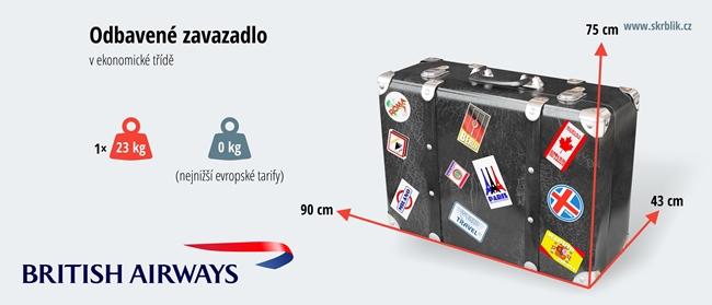 Odbavená (zapsaná) zavazadla u British Airways 2019