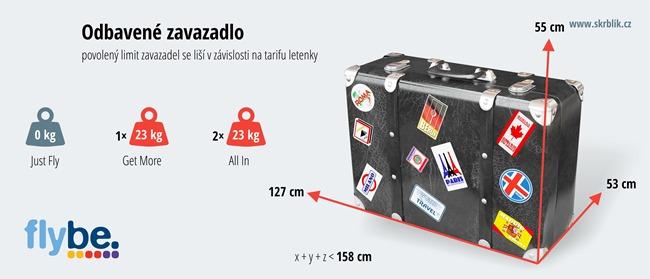 Odbavená (zapsaná) zavazadla u Flybe 2020