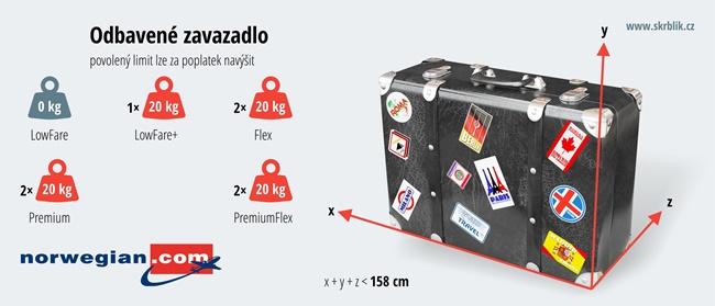 Odbavená (zapsaná) zavazadla u Norwegian Air Shuttle 2019