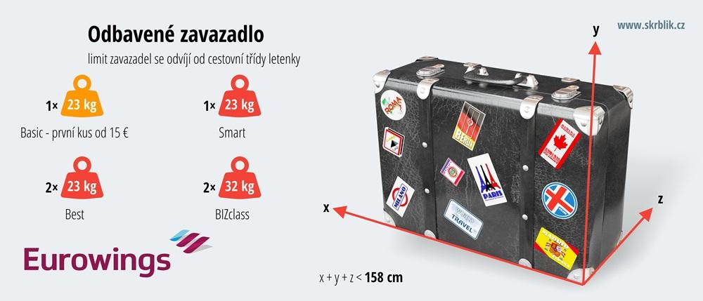 Odbavená (zapsaná) zavazadla u Eurowings 2018