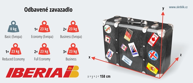 Odbavená (zapsaná) zavazadla u Iberia 2018