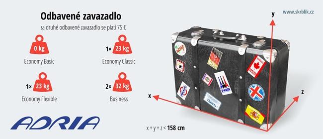 Odbavená (zapsaná) zavazadla u Adria Airways 2019