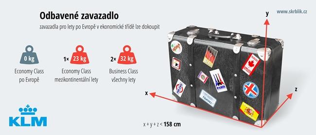 Odbavená (zapsaná) zavazadla u KLM Royal Dutch Airlines 2018