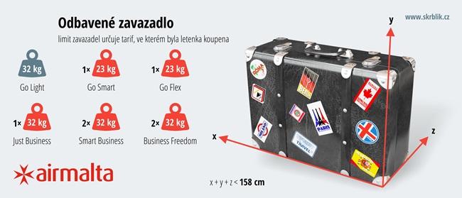 Odbavená (zapsaná) zavazadla u Air Malta 2018
