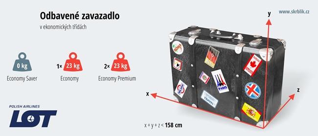 Odbavená (zapsaná) zavazadla u LOT Polish Airlines 2019