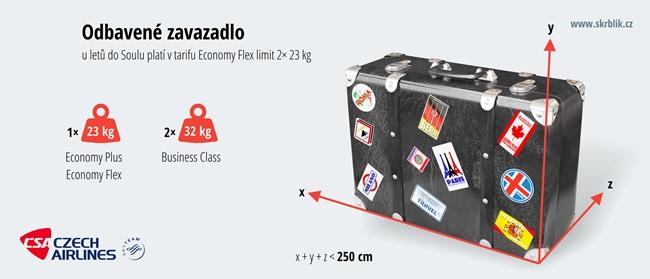 Odbavená (zapsaná) zavazadla u ČSA 2018