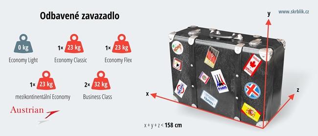 Odbavená (zapsaná) zavazadla u Austrian Airlines 2020