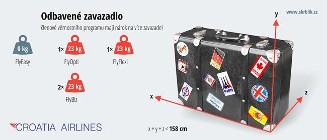 Odbavená (zapsaná) zavazadla u Croatia Airlines 2020