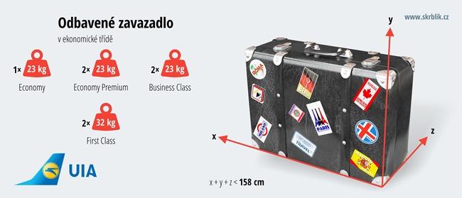 Odbavená (zapsaná) zavazadla u Ukraine International Airlines 2020