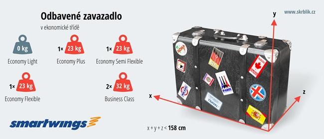 Odbavená (zapsaná) zavazadla u Travel Service / Smart Wings 2019
