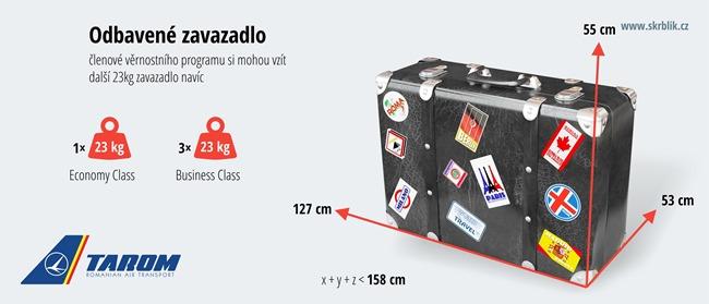 Odbavená (zapsaná) zavazadla u TAROM 2019