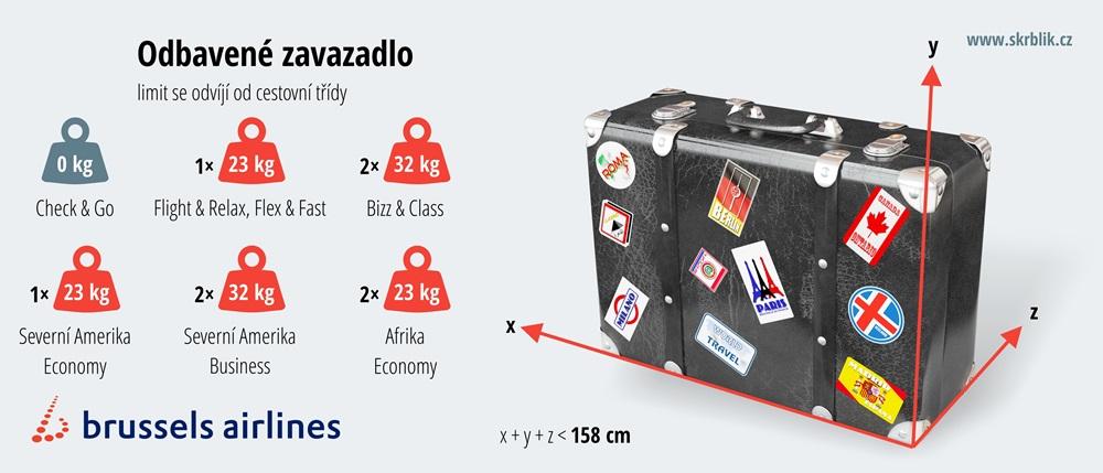 Odbavená (zapsaná) zavazadla u Brussels Airlines 2019