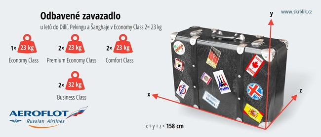 Odbavená (zapsaná) zavazadla u Aeroflotu 2019