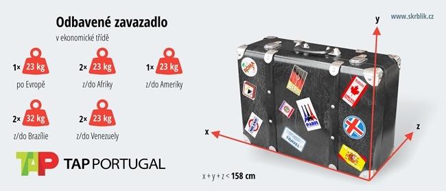 Odbavená (zapsaná) zavazadla u TAP Portugal 2019