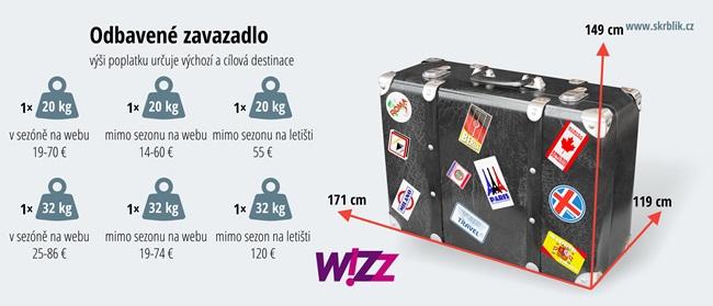 Odbavená (zapsaná) zavazadla u Wizz Air 2018