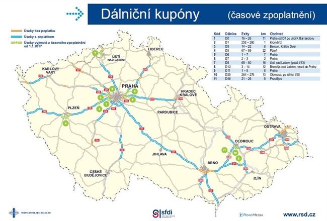 Úseky dálnic bez poplatku 2018 / Nezpoplatněné úseky dálnic 2018